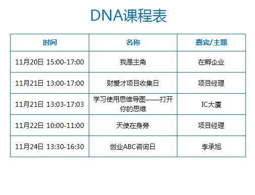 DNA课程表-创业工坊